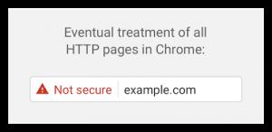Futuras versiones chrome sin certificado SSL